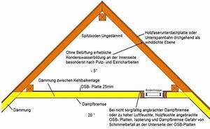 Dämmung Mit Holzfaserplatten : oberste geschossdecke selbst d mmen w rmed mmung dach ~ Lizthompson.info Haus und Dekorationen