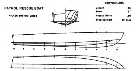 speed boat developments      future