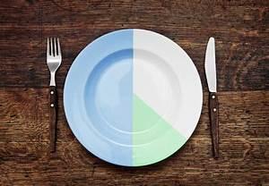 Kalorienbedarf Berechnen Abnehmen : n hrstoffverteilung berechnen abnehmen 3 0 ~ Themetempest.com Abrechnung