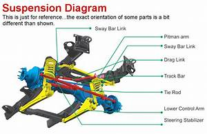 29 2004 Dodge Ram 1500 Front Axle Diagram