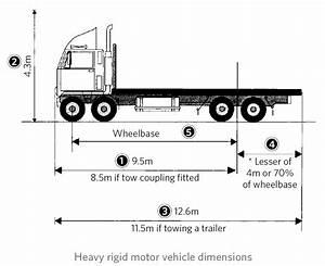 Fire Truck Dimensions Diagram