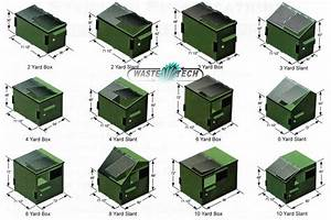 Garbage Disposal Chart Residential Dumpsters