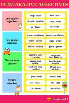 comparative adjectives images teaching grammar