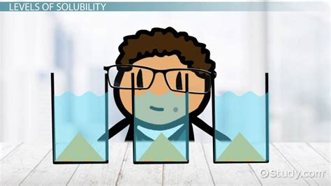 solubility lesson  kids definition rules video