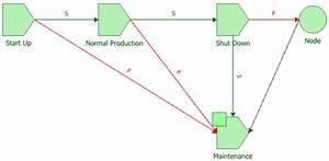 Blocksim Phase Simulation Plot Examples