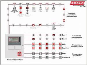 Fire Alarm Strobe Wiring Diagram