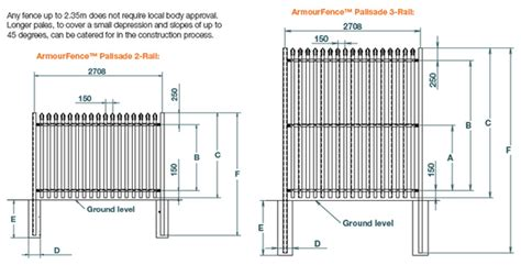standard fence height armourfence palisade hden fence