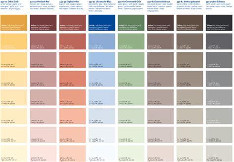 Wandfarben Palette Brauntöne by Abt 246 Nfarben Auro