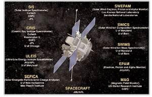 Nasa's ACE Spacecraft » Aurora Service (Europe)