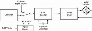Build An Esr Meter For Your Test Bench