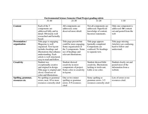 project rubric template 5 best images of printable science project rubric science fair project presentation rubric