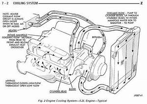 Solved 1997 jeep cherokee sport 4x4 just replaced both for Jeep cherokee cooling system diagram likewise 2000 jeep grand cherokee