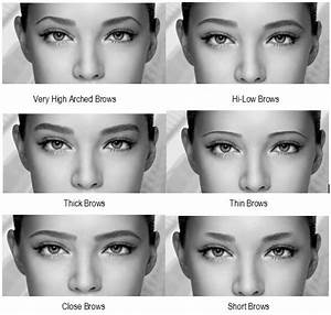 Different Eyebrow Shapes Change Your Face | www ...