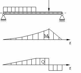 Biegemoment Berechnen Online : balken durchbiegung rechner metallteile verbinden ~ Themetempest.com Abrechnung