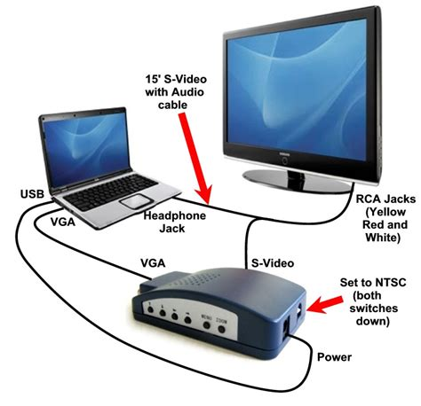 tv and computer program for connecting computer to tv successnews01 over