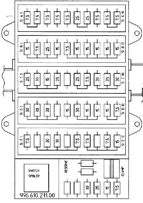 Porsche Boxster Fuse Box Diagram