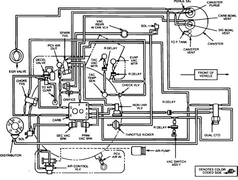 jeep cherokee  engine diagram reading industrial