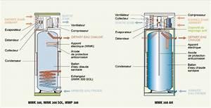 Pac Eau Eau : pac eau chaude energies naturels ~ Melissatoandfro.com Idées de Décoration