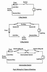 Engineering Boy  How To Do Wiring For 1 Way  2 Way And Intermediate Switch