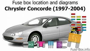 Fuse Box Location And Diagrams  Chrysler Concorde    Lhs    300m  1997-2004