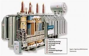 Typical 40 Mva Siemens Transformer