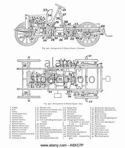 Car Engine Diagram Stock Photos  U0026 Car Engine Diagram Stock Images