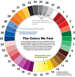 room colors and moods various room colors affects moods home constructions