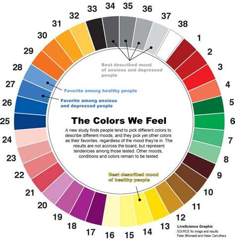 Different Colors Describe Happiness Vs Depression