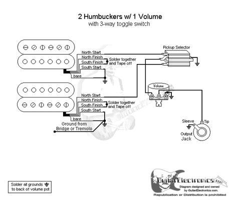 Humbuckers Way Toggle Switch Volume