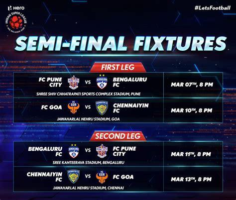 Hero Indian Super League ISL 2017-18 Schedule, Fixtures ...