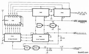 Atv Call Generator - Basic Circuit