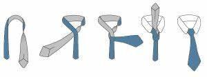 Comment Nouer Une Cravate : comment faire un petit noeud de cravate noeud de ~ Melissatoandfro.com Idées de Décoration