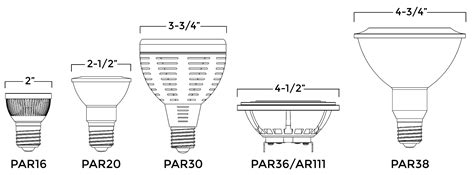 What Are Par20 Led Light Bulbs Used For?