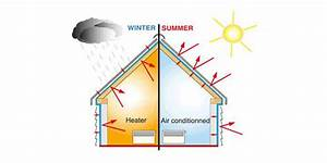 The Main Advantages Of Thermal Insulation