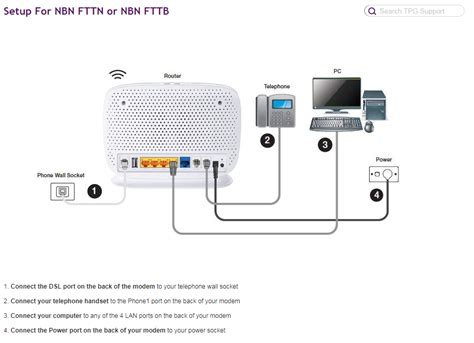 solved old phone connection points and the nbn tpg community