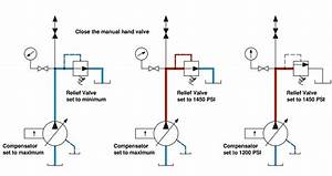 Motorhome Jack Hydraulic Wiring Diagram
