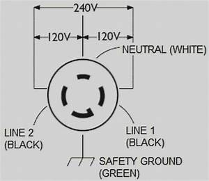 Nema L14 20 Plug Wiring Diagram  U2013 Car Wiring Diagram
