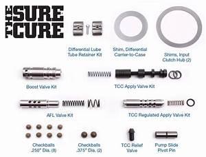 The Sure Cure U00ae Kit - Sc-4t65e