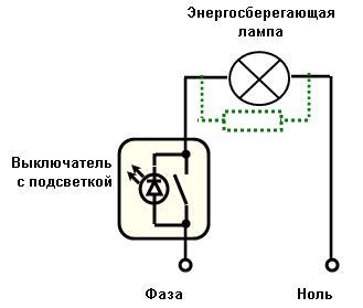 Причины выхода светодиодов из строя Причины выхода светодиодов из строя