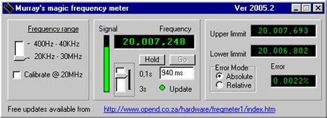 Based Frequency Meter
