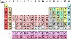 1 3  Valence Electrons And Open Valences
