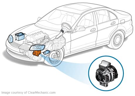 toyota corolla alternator replacement cost estimate