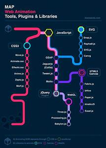 Web Animation Infographics  A Map Of The Best Animation