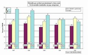 Nombre De Mort Sur La Route 2018 : tableau de bord en promotion de la sant tableau des objectifs ~ Maxctalentgroup.com Avis de Voitures