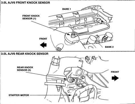 2003 Knock Sensor Wiring Diagram by 1999 Jaguar Xk8 Convertible Fuse Box Jaguar Auto Wiring