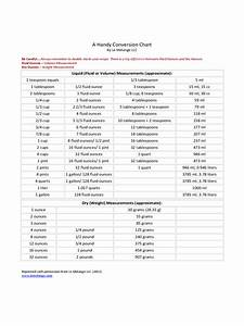2020 Liquid Measurements Chart Fillable Printable Pdf