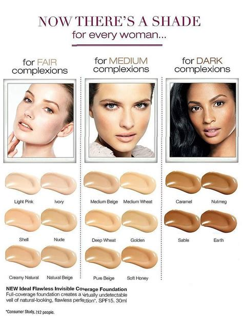 Shade Of For Skin Tone by Avon Ideal Flawless Foundation Shades Avon Beloved