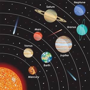 Planet Names Wallpaper for Decor