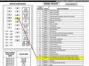 2000 F350 Ford Fuse Panel Diagram Html