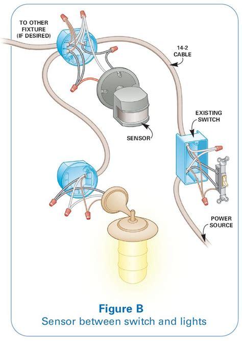 Zenith Motion Sensor Wiring Diagram Outside Lights